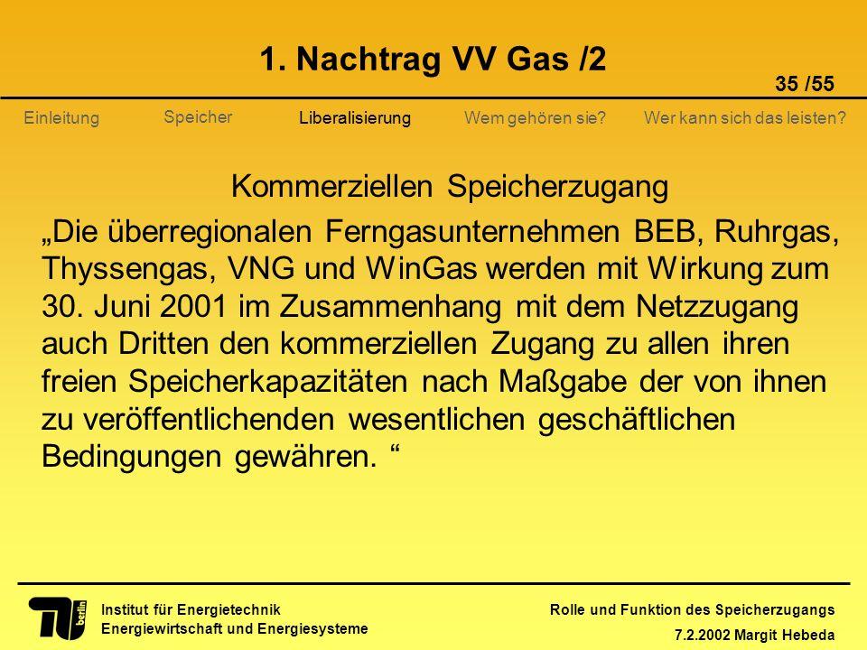 Rolle und Funktion des Speicherzugangs 7.2.2002 Margit Hebeda 35 /55 Institut für Energietechnik Energiewirtschaft und Energiesysteme Einleitung Liber