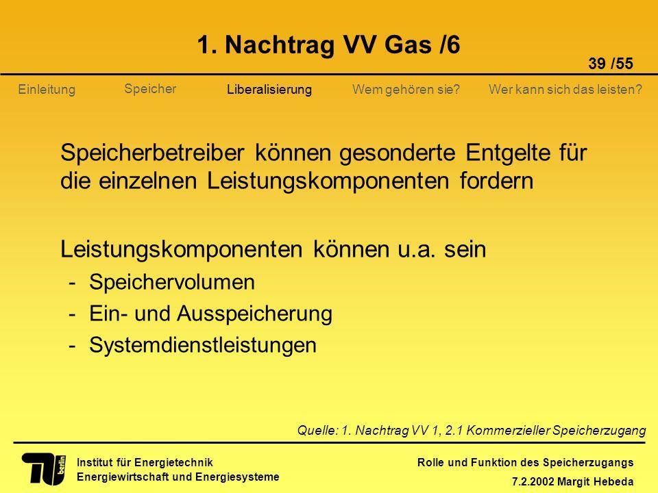 Rolle und Funktion des Speicherzugangs 7.2.2002 Margit Hebeda 39 /55 Institut für Energietechnik Energiewirtschaft und Energiesysteme Einleitung Liber