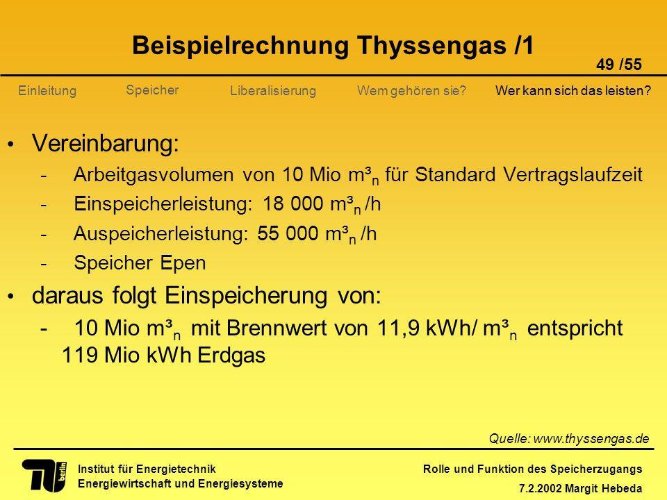 Rolle und Funktion des Speicherzugangs 7.2.2002 Margit Hebeda 49 /55 Institut für Energietechnik Energiewirtschaft und Energiesysteme Einleitung Liber