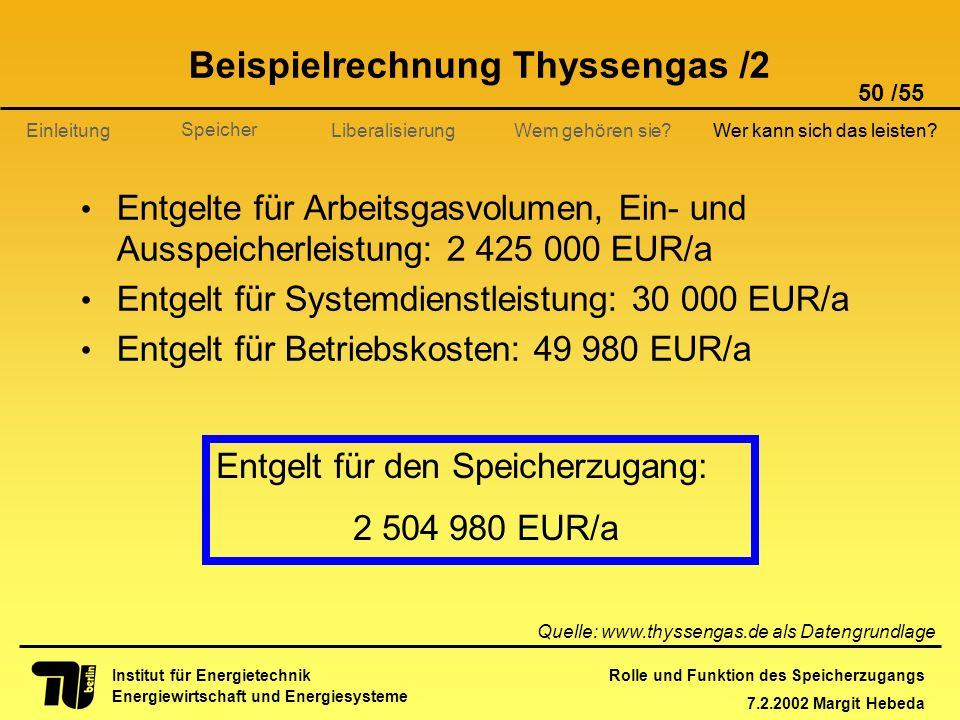 Rolle und Funktion des Speicherzugangs 7.2.2002 Margit Hebeda 50 /55 Institut für Energietechnik Energiewirtschaft und Energiesysteme Einleitung Liber