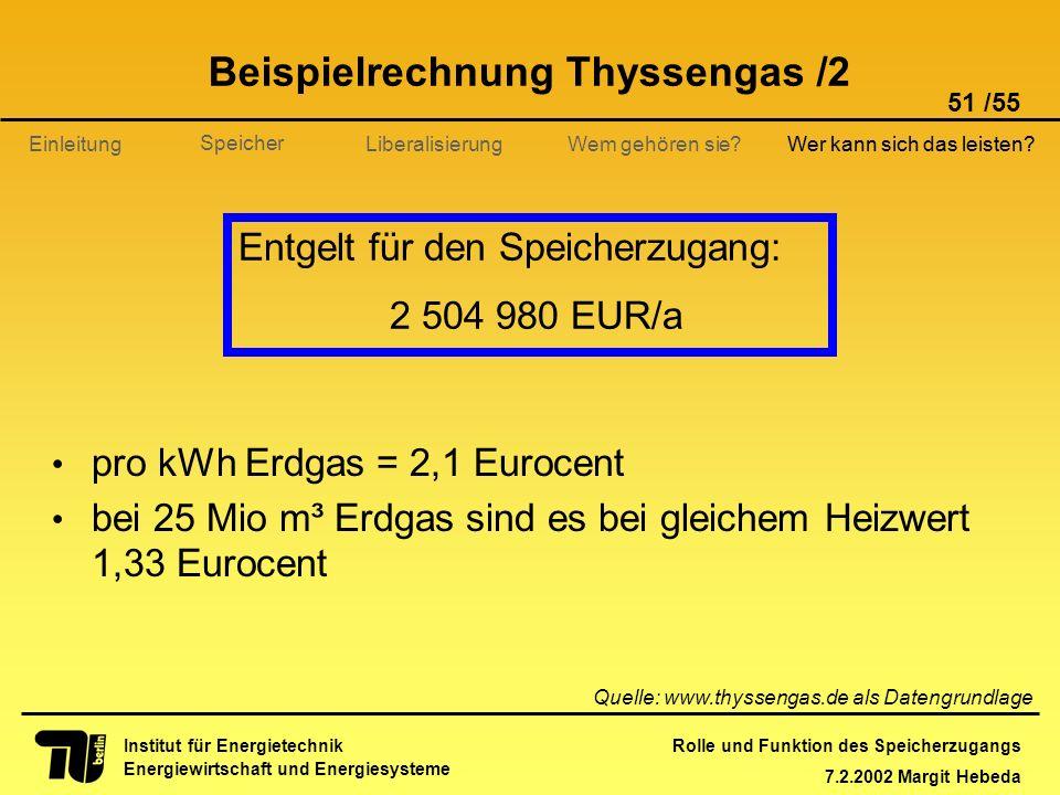 Rolle und Funktion des Speicherzugangs 7.2.2002 Margit Hebeda 51 /55 Institut für Energietechnik Energiewirtschaft und Energiesysteme Einleitung Liber
