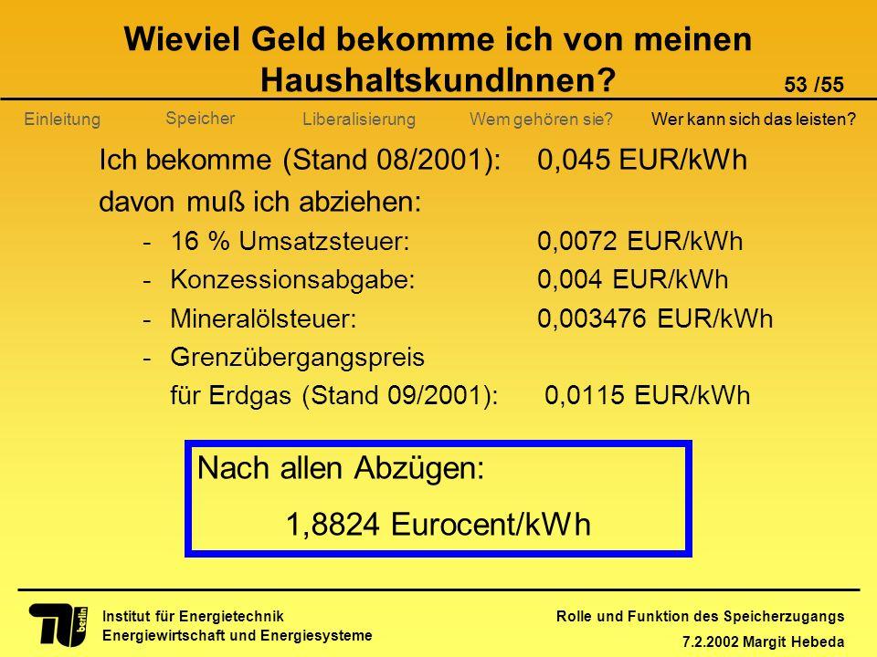 Rolle und Funktion des Speicherzugangs 7.2.2002 Margit Hebeda 53 /55 Institut für Energietechnik Energiewirtschaft und Energiesysteme Einleitung Liber
