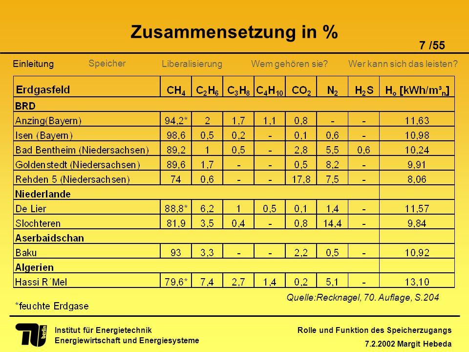 Rolle und Funktion des Speicherzugangs 7.2.2002 Margit Hebeda 7 /55 Institut für Energietechnik Energiewirtschaft und Energiesysteme Einleitung Libera