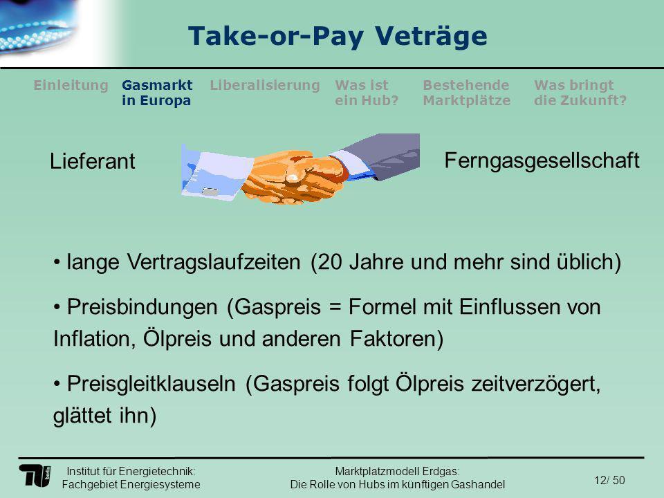 Institut für Energietechnik: Fachgebiet Energiesysteme 12/ 50 EinleitungLiberalisierungGasmarkt in Europa Was ist ein Hub.