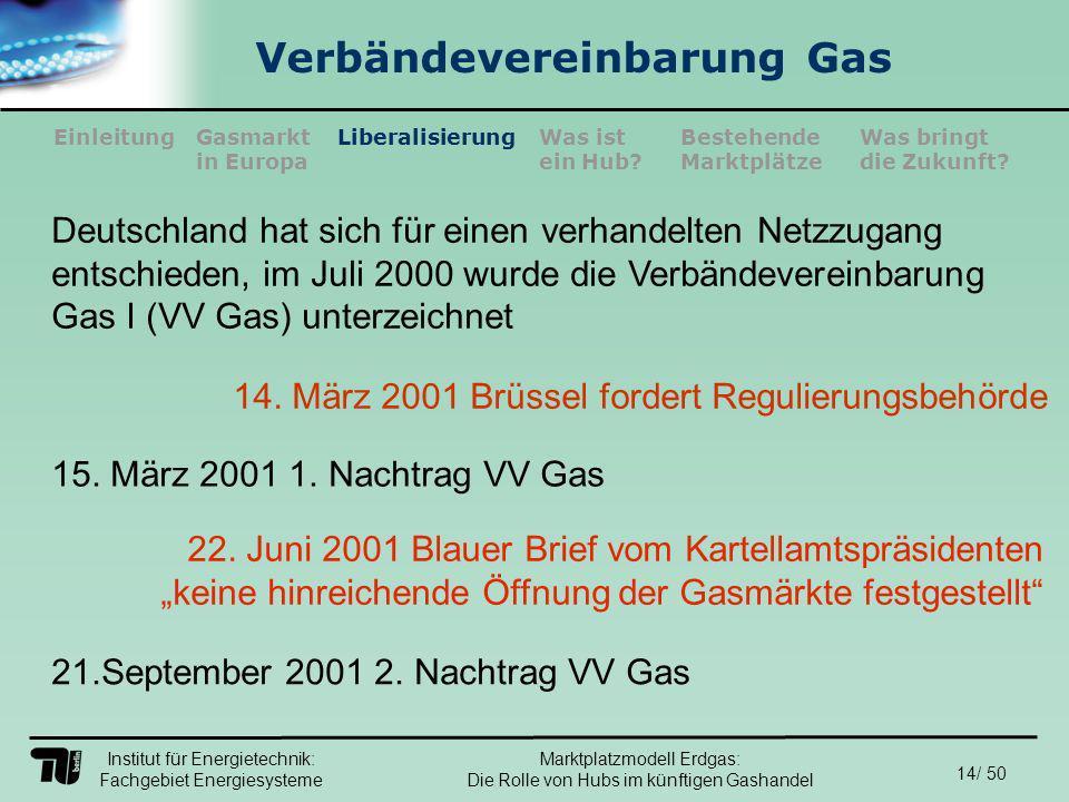 Institut für Energietechnik: Fachgebiet Energiesysteme 14/ 50 EinleitungLiberalisierungGasmarkt in Europa Was ist ein Hub.
