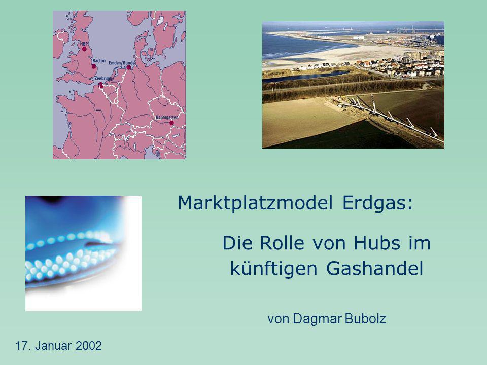 Institut für Energietechnik: Fachgebiet Energiesysteme 13/ 50 EinleitungLiberalisierungGasmarkt in Europa Was ist ein Hub.
