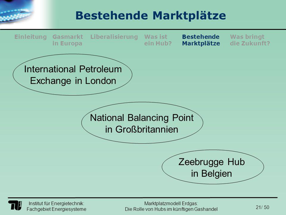 Institut für Energietechnik: Fachgebiet Energiesysteme 21/ 50 EinleitungLiberalisierungGasmarkt in Europa Was ist ein Hub.
