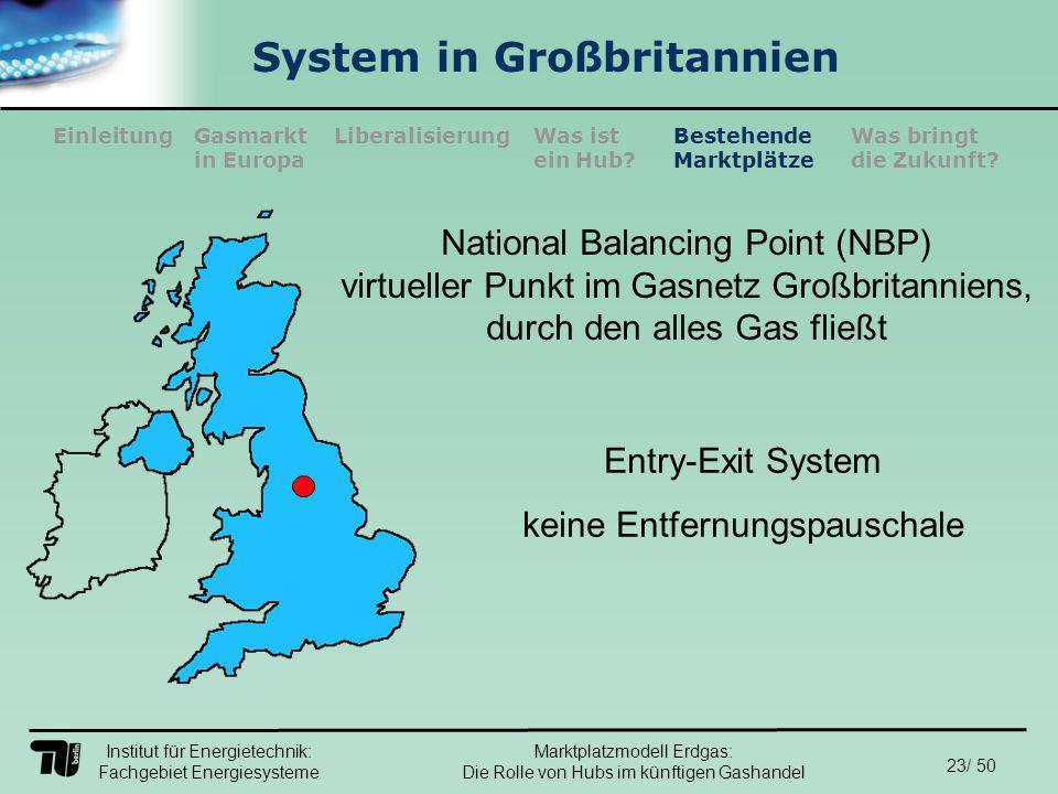 Institut für Energietechnik: Fachgebiet Energiesysteme 23/ 50 EinleitungLiberalisierungGasmarkt in Europa Was ist ein Hub.