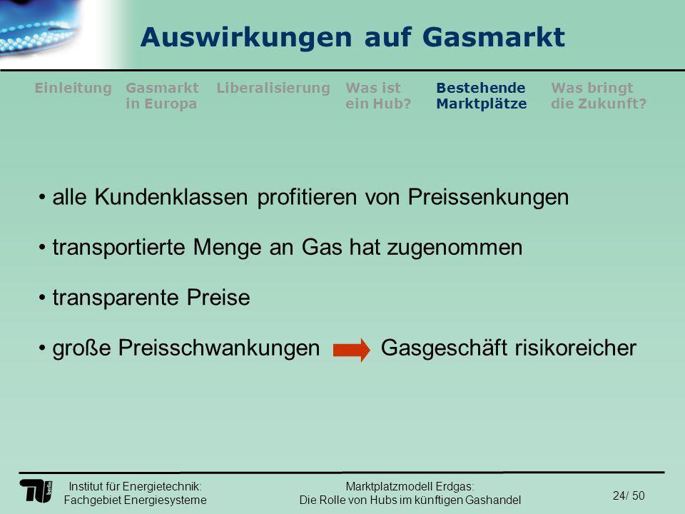 Institut für Energietechnik: Fachgebiet Energiesysteme 24/ 50 EinleitungLiberalisierungGasmarkt in Europa Was ist ein Hub.