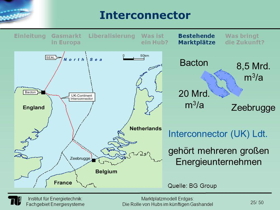 Institut für Energietechnik: Fachgebiet Energiesysteme 25/ 50 EinleitungLiberalisierungGasmarkt in Europa Was ist ein Hub.