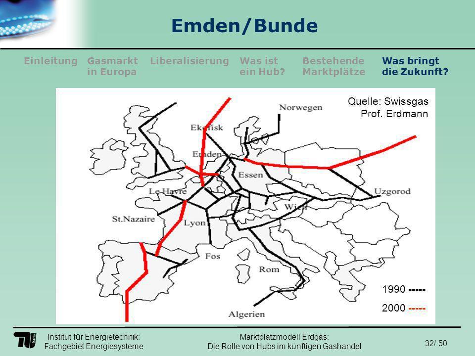 Institut für Energietechnik: Fachgebiet Energiesysteme 32/ 50 EinleitungLiberalisierungGasmarkt in Europa Was ist ein Hub.