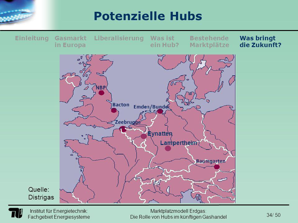 Institut für Energietechnik: Fachgebiet Energiesysteme 34/ 50 EinleitungLiberalisierungGasmarkt in Europa Was ist ein Hub.