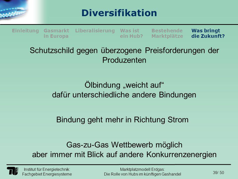 Institut für Energietechnik: Fachgebiet Energiesysteme 39/ 50 EinleitungLiberalisierungGasmarkt in Europa Was ist ein Hub.