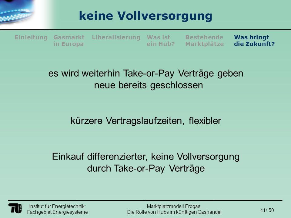 Institut für Energietechnik: Fachgebiet Energiesysteme 41/ 50 EinleitungLiberalisierungGasmarkt in Europa Was ist ein Hub.