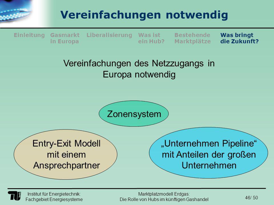Institut für Energietechnik: Fachgebiet Energiesysteme 46/ 50 EinleitungLiberalisierungGasmarkt in Europa Was ist ein Hub.