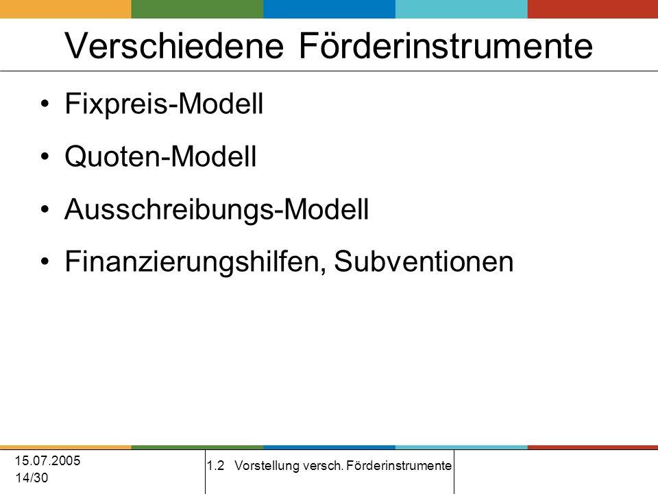 15.07.2005 14/30 Verschiedene Förderinstrumente Fixpreis-Modell Quoten-Modell Ausschreibungs-Modell Finanzierungshilfen, Subventionen 1.2 Vorstellung versch.