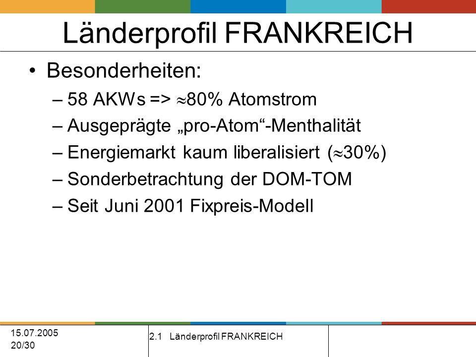15.07.2005 20/30 Länderprofil FRANKREICH Besonderheiten: –58 AKWs => 80% Atomstrom –Ausgeprägte pro-Atom-Menthalität –Energiemarkt kaum liberalisiert ( 30%) –Sonderbetrachtung der DOM-TOM –Seit Juni 2001 Fixpreis-Modell 2.1 Länderprofil FRANKREICH