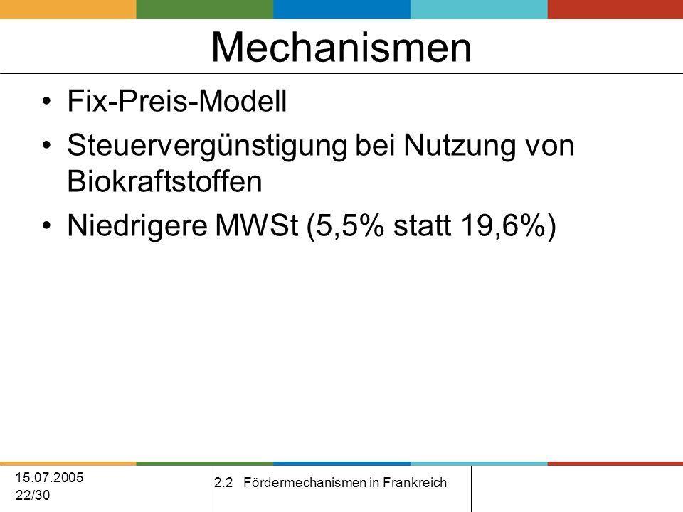 15.07.2005 22/30 Mechanismen Fix-Preis-Modell Steuervergünstigung bei Nutzung von Biokraftstoffen Niedrigere MWSt (5,5% statt 19,6%) 2.2 Fördermechanismen in Frankreich