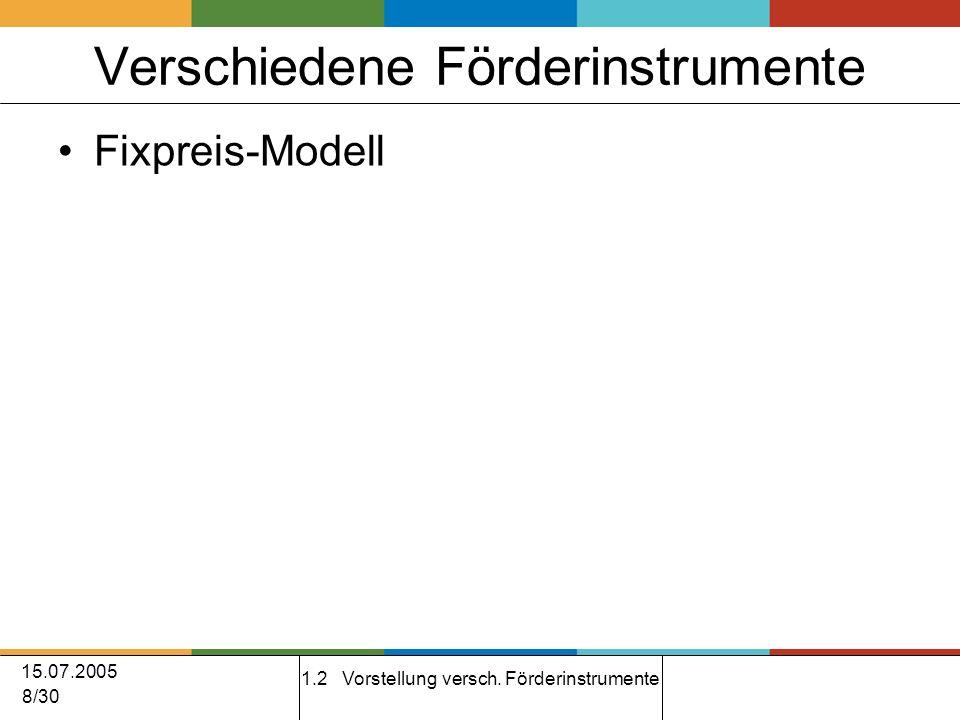 15.07.2005 8/30 Verschiedene Förderinstrumente Fixpreis-Modell 1.2 Vorstellung versch.