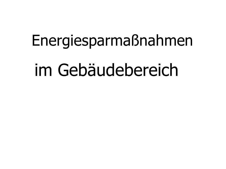 Energiesparmaßnahmen im Gebäudebereich