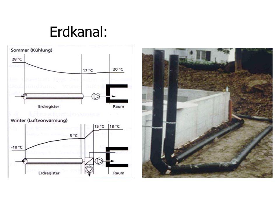 Erdkanal: