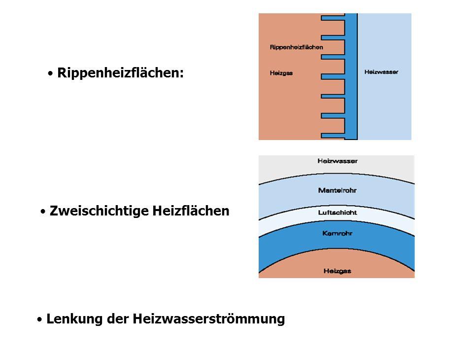 Rippenheizflächen: Zweischichtige Heizflächen Lenkung der Heizwasserströmmung