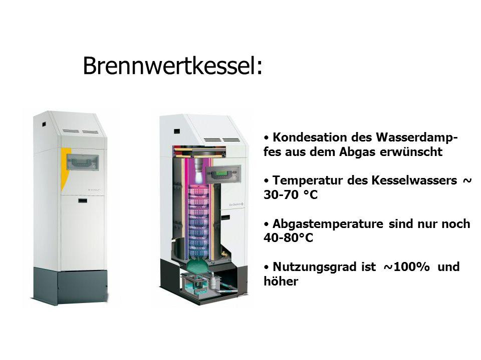 Brennwertkessel: Kondesation des Wasserdamp- fes aus dem Abgas erwünscht Temperatur des Kesselwassers ~ 30-70 °C Abgastemperature sind nur noch 40-80°
