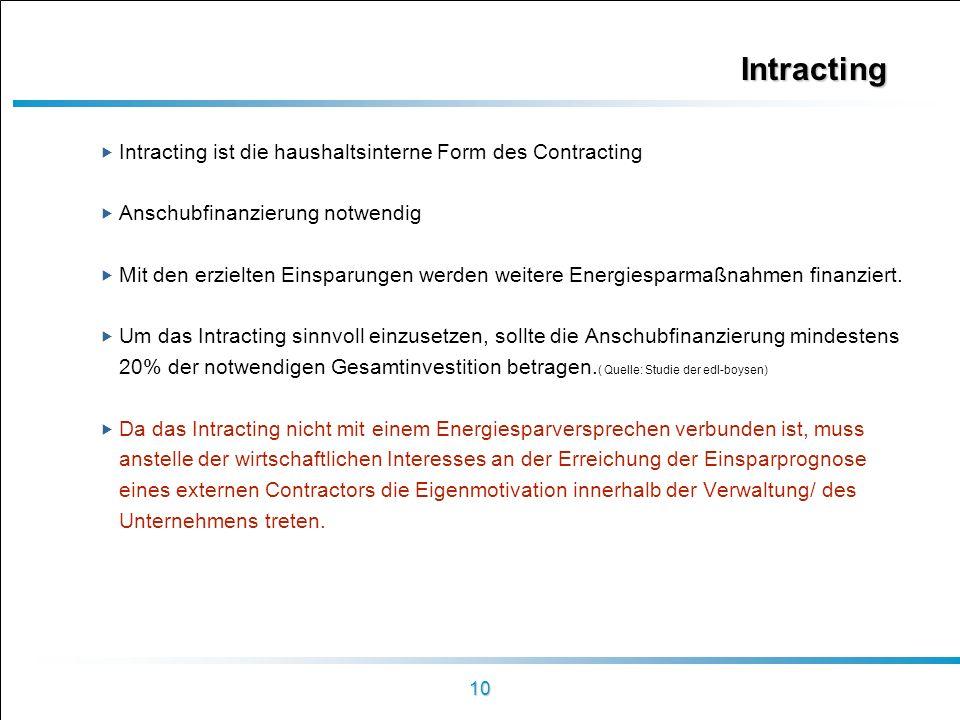 10 Intracting Intracting ist die haushaltsinterne Form des Contracting Anschubfinanzierung notwendig Mit den erzielten Einsparungen werden weitere Ene