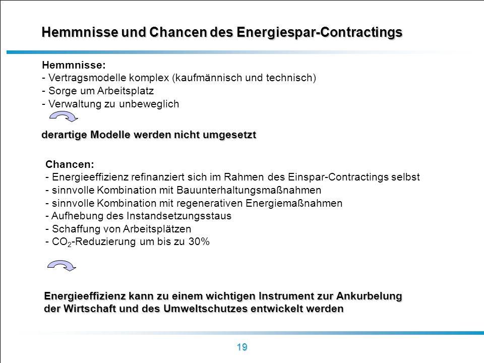 19 Hemmnisse und Chancen des Energiespar-Contractings Hemmnisse: - Vertragsmodelle komplex (kaufmännisch und technisch) - Sorge um Arbeitsplatz - Verw