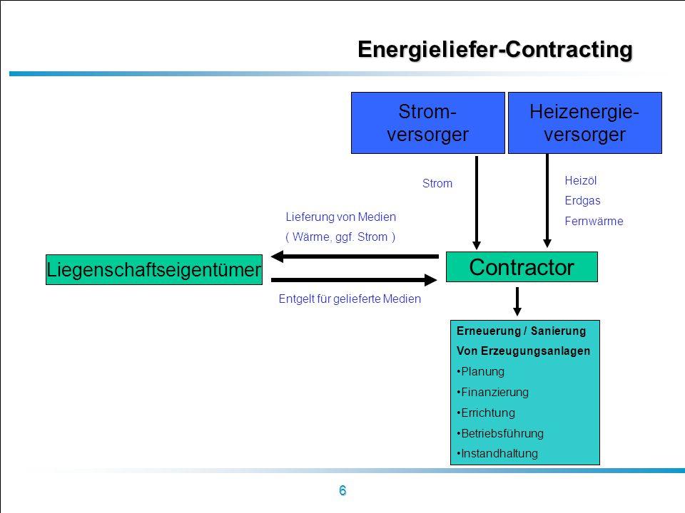 6 Energieliefer-Contracting Erneuerung / Sanierung Von Erzeugungsanlagen Planung Finanzierung Errichtung Betriebsführung Instandhaltung Contractor Lie
