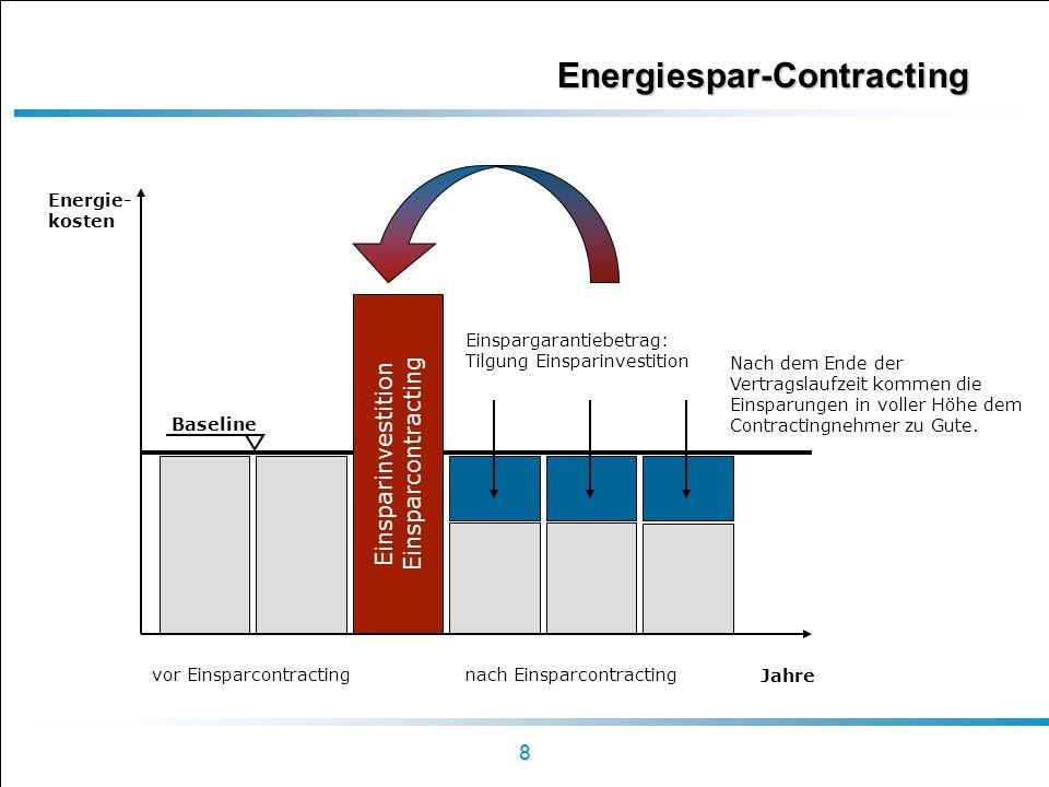 8 Energiespar-Contracting Einsparinvestition Einsparcontracting nach Einsparcontractingvor Einsparcontracting Einspargarantiebetrag: Tilgung Einsparin