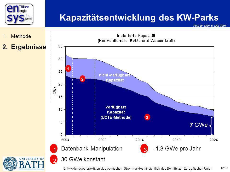 Fadi W. Mitri, 6. Mai 2004 12/33 Entwicklungsperspektiven des polnischen Strommarktes hinsichtlich des Beitritts zur Europäischen Union Kapazitätsentw