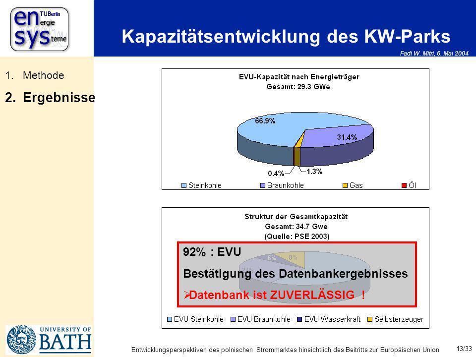 Fadi W. Mitri, 6. Mai 2004 13/33 Entwicklungsperspektiven des polnischen Strommarktes hinsichtlich des Beitritts zur Europäischen Union Kapazitätsentw