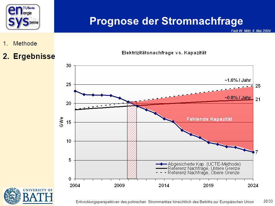 Fadi W. Mitri, 6. Mai 2004 20/33 Entwicklungsperspektiven des polnischen Strommarktes hinsichtlich des Beitritts zur Europäischen Union Prognose der S