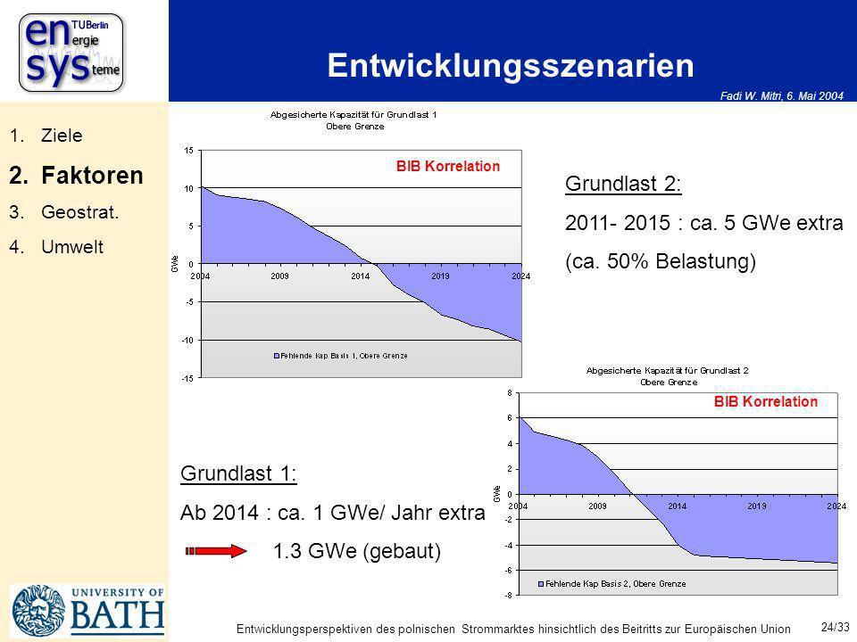 Fadi W. Mitri, 6. Mai 2004 24/33 Entwicklungsperspektiven des polnischen Strommarktes hinsichtlich des Beitritts zur Europäischen Union Entwicklungssz