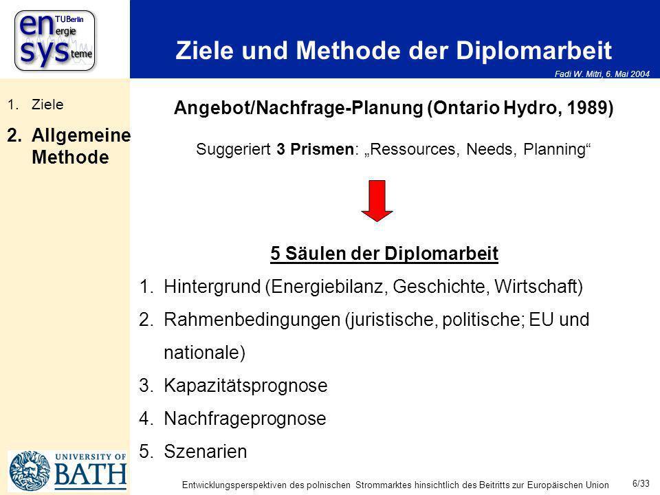 Fadi W. Mitri, 6. Mai 2004 6/33 Entwicklungsperspektiven des polnischen Strommarktes hinsichtlich des Beitritts zur Europäischen Union Ziele und Metho
