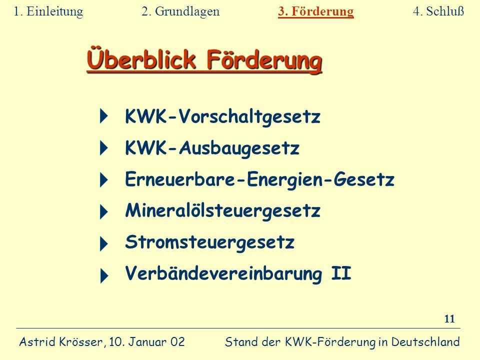 Stand der KWK-Förderung in Deutschland Astrid Krösser, 10. Januar 02 11 Überblick Förderung KWK-Vorschaltgesetz KWK-Ausbaugesetz Erneuerbare-Energien-