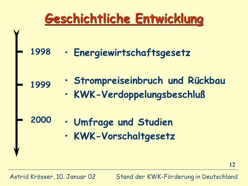 Stand der KWK-Förderung in Deutschland Astrid Krösser, 10. Januar 02 12 Geschichtliche Entwicklung Energiewirtschaftsgesetz Strompreiseinbruch und Rüc