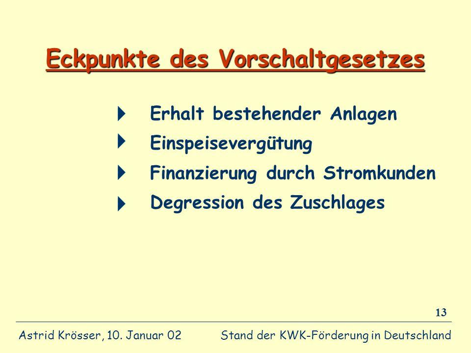 Stand der KWK-Förderung in Deutschland Astrid Krösser, 10. Januar 02 13 Eckpunkte des Vorschaltgesetzes Erhalt bestehender Anlagen Einspeisevergütung