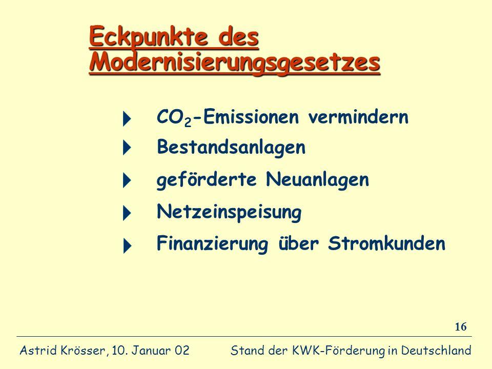 Stand der KWK-Förderung in Deutschland Astrid Krösser, 10. Januar 02 16 Eckpunkte des Modernisierungsgesetzes CO 2 -Emissionen vermindern Bestandsanla