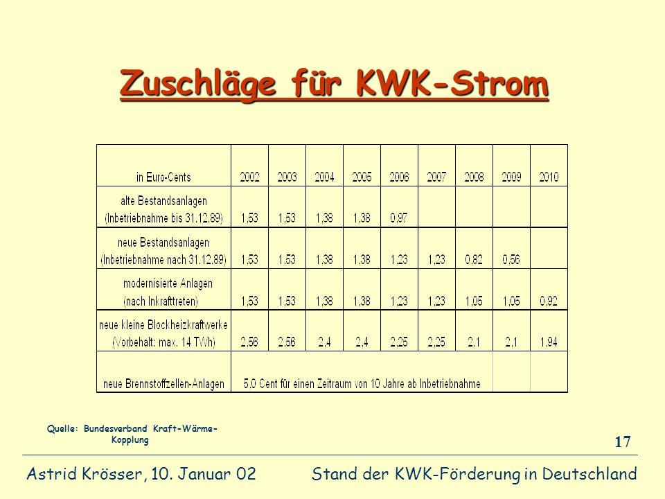 Stand der KWK-Förderung in Deutschland Astrid Krösser, 10. Januar 02 17 Zuschläge für KWK-Strom Quelle: Bundesverband Kraft-Wärme- Kopplung