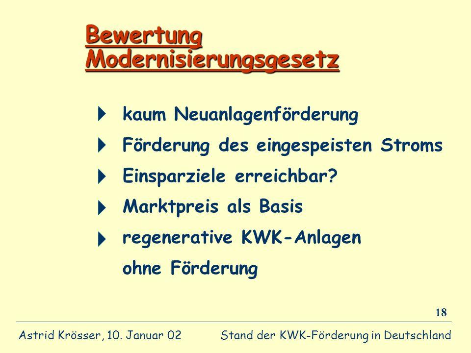 Stand der KWK-Förderung in Deutschland Astrid Krösser, 10. Januar 02 18 Bewertung Modernisierungsgesetz kaum Neuanlagenförderung Förderung des eingesp