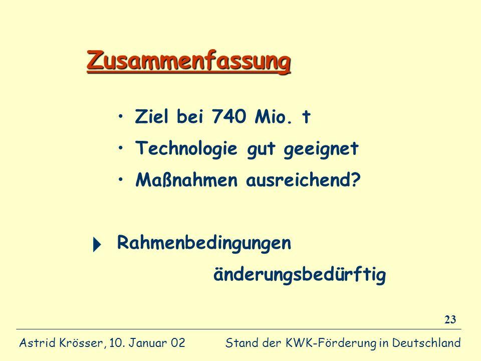 Stand der KWK-Förderung in Deutschland Astrid Krösser, 10. Januar 02 23 Zusammenfassung Ziel bei 740 Mio. t Technologie gut geeignet Maßnahmen ausreic