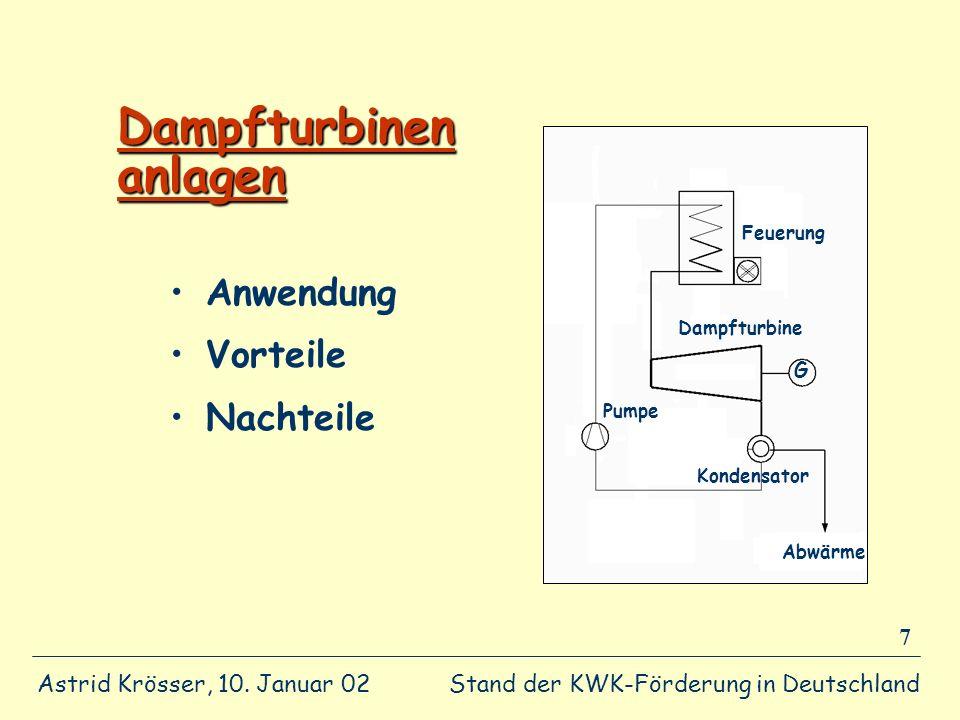 Stand der KWK-Förderung in Deutschland Astrid Krösser, 10. Januar 02 7 Dampfturbinen anlagen Anwendung Vorteile Nachteile Dampfturbine Pumpe Kondensat