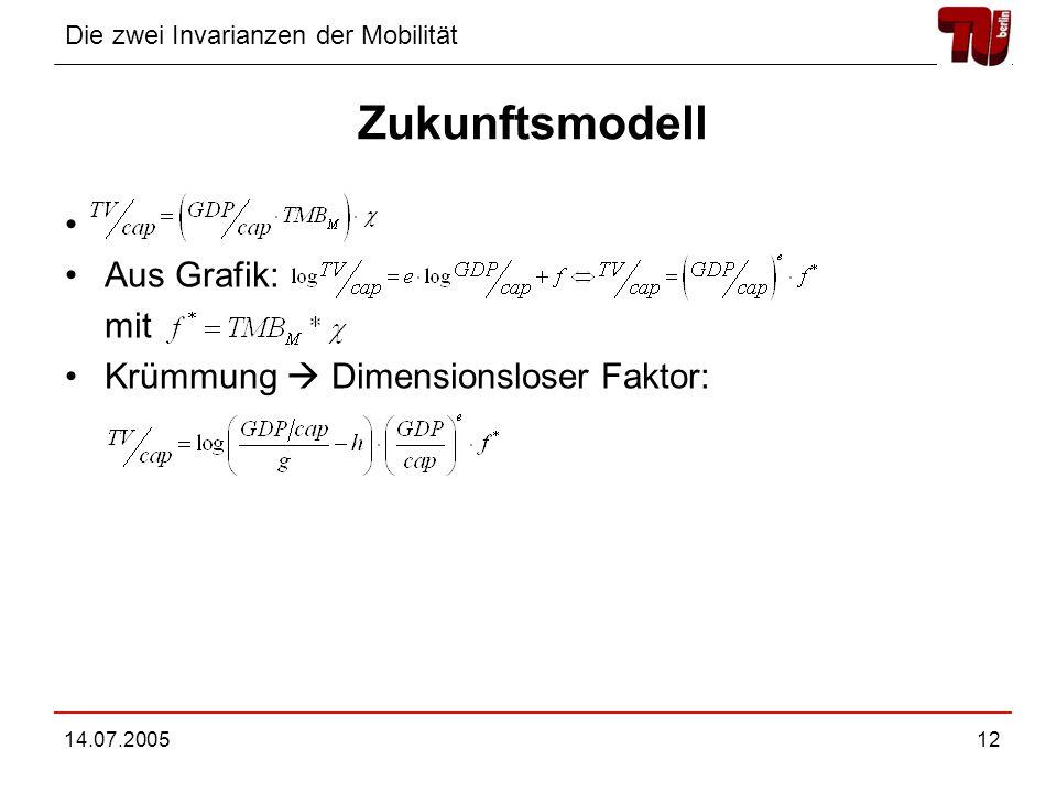 Die zwei Invarianzen der Mobilität 14.07.200512 Zukunftsmodell Aus Grafik: mit Krümmung Dimensionsloser Faktor: