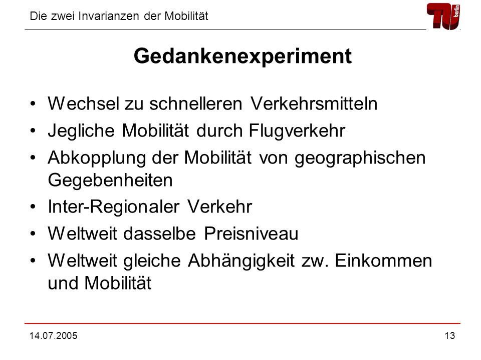 Die zwei Invarianzen der Mobilität 14.07.200513 Gedankenexperiment Wechsel zu schnelleren Verkehrsmitteln Jegliche Mobilität durch Flugverkehr Abkoppl
