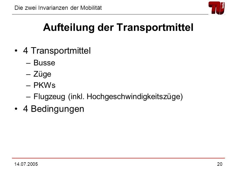 Die zwei Invarianzen der Mobilität 14.07.200520 Aufteilung der Transportmittel 4 Transportmittel –Busse –Züge –PKWs –Flugzeug (inkl. Hochgeschwindigke