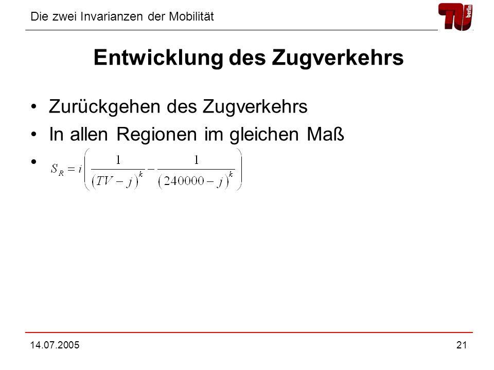 Die zwei Invarianzen der Mobilität 14.07.200521 Entwicklung des Zugverkehrs Zurückgehen des Zugverkehrs In allen Regionen im gleichen Maß