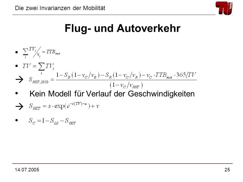 Die zwei Invarianzen der Mobilität 14.07.200525 Flug- und Autoverkehr Kein Modell für Verlauf der Geschwindigkeiten