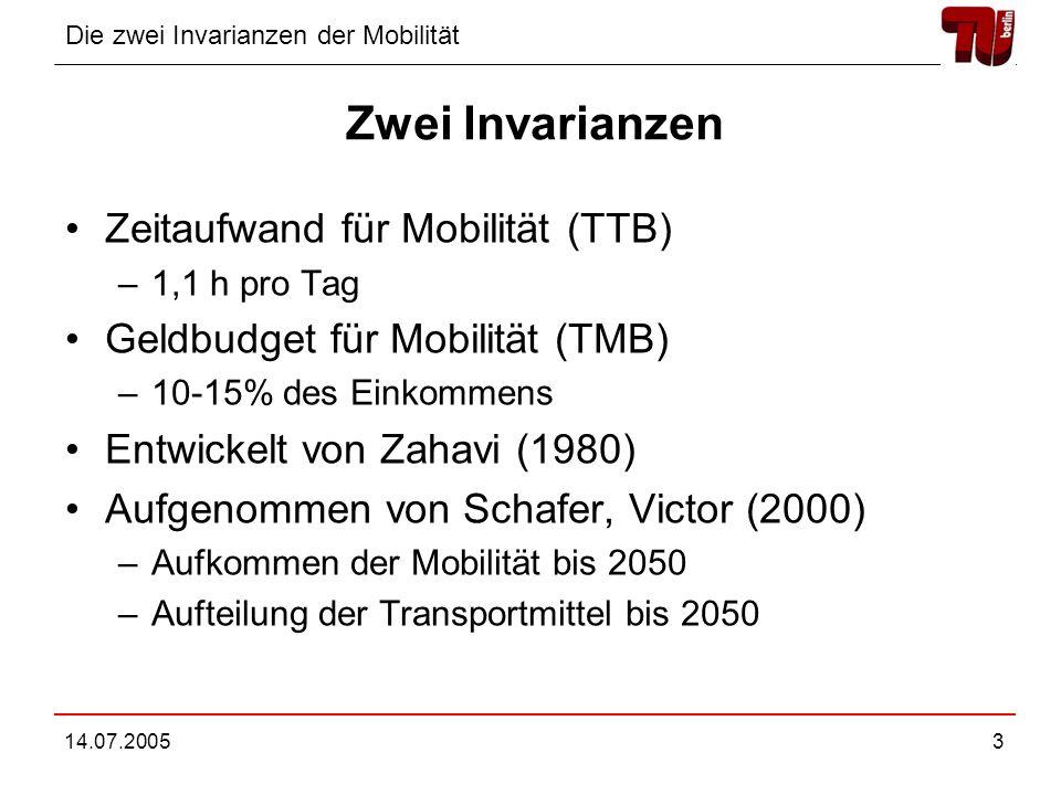Die zwei Invarianzen der Mobilität 14.07.20053 Zwei Invarianzen Zeitaufwand für Mobilität (TTB) –1,1 h pro Tag Geldbudget für Mobilität (TMB) –10-15% des Einkommens Entwickelt von Zahavi (1980) Aufgenommen von Schafer, Victor (2000) –Aufkommen der Mobilität bis 2050 –Aufteilung der Transportmittel bis 2050